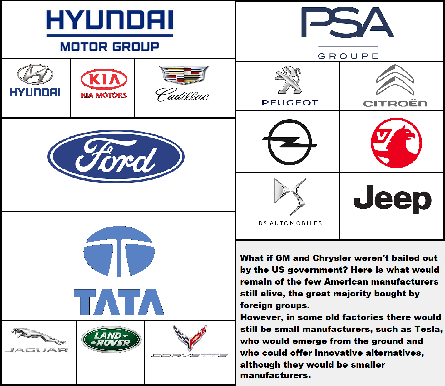 map of automotive.png