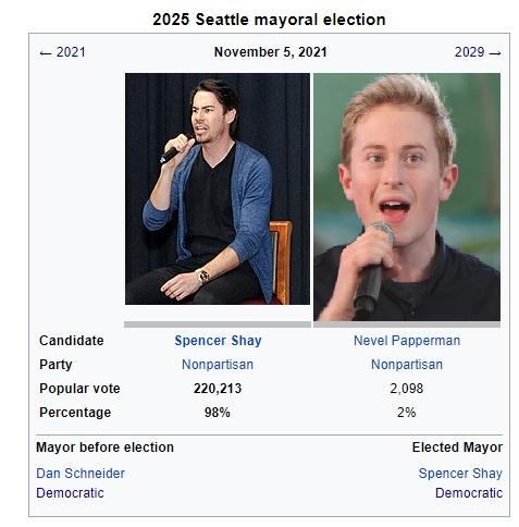 Mayor Spencer.png