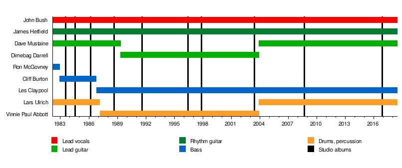 Metallica (Alternate History).png