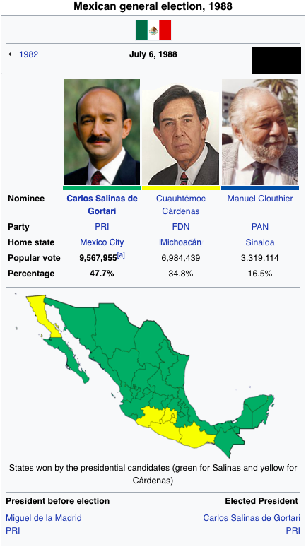 MexElection1988 (unspoilered).png