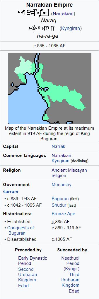 narrakian empire.png