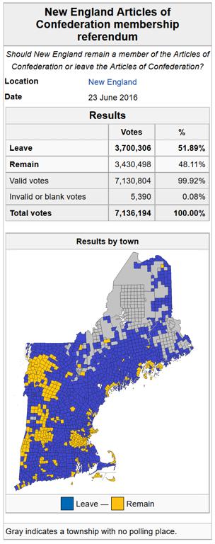 NE vote1.png