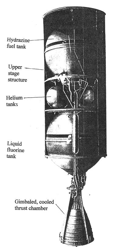Nomad upper stage (LF2-Hydrazine) (Fluorine + Hydrazine).png