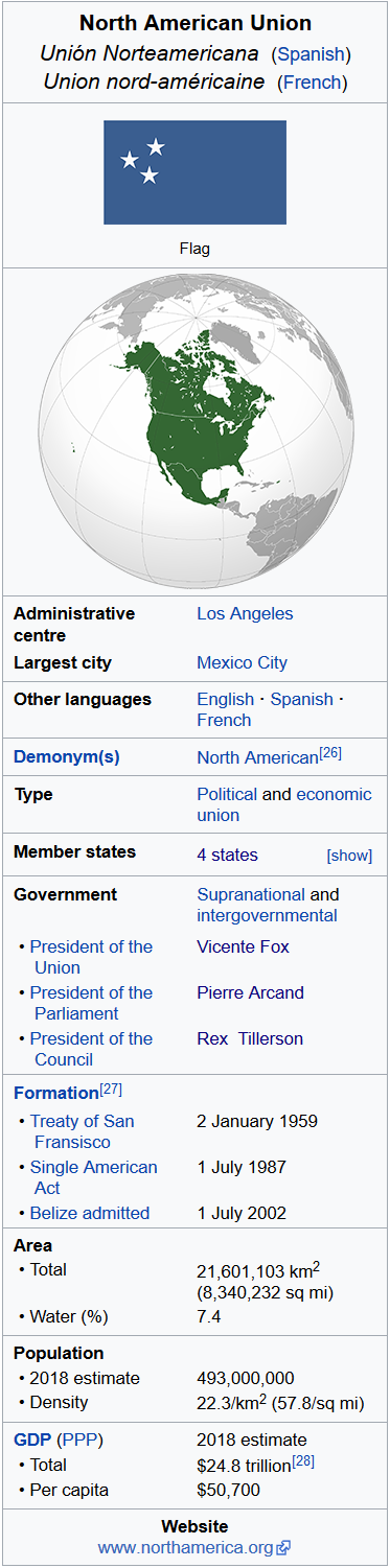 North American Union Infobox.png