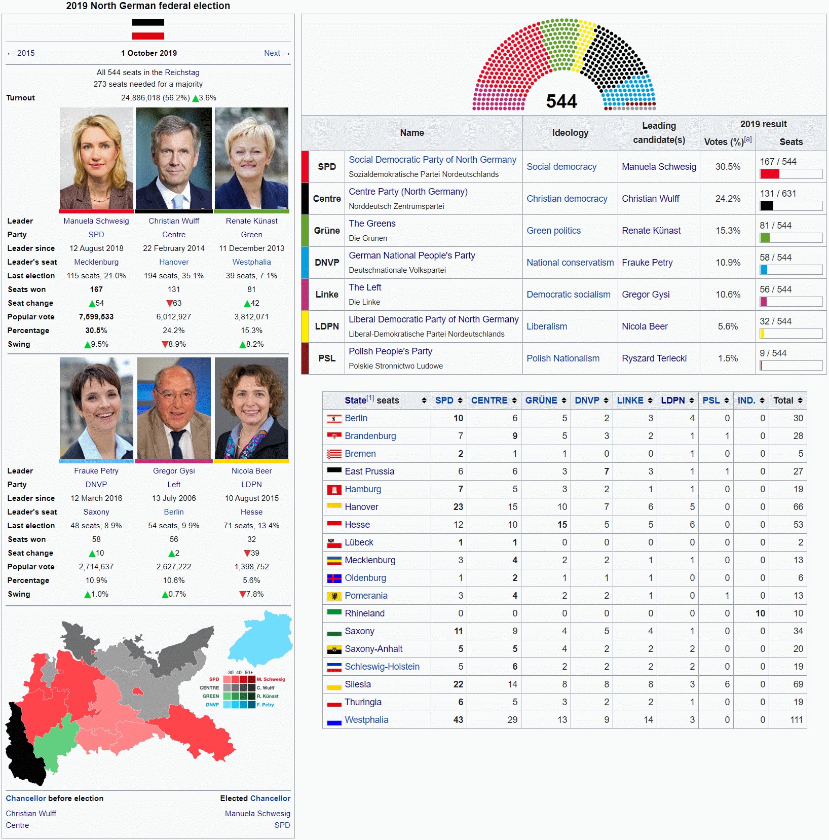 North German Election Wiki 2.png