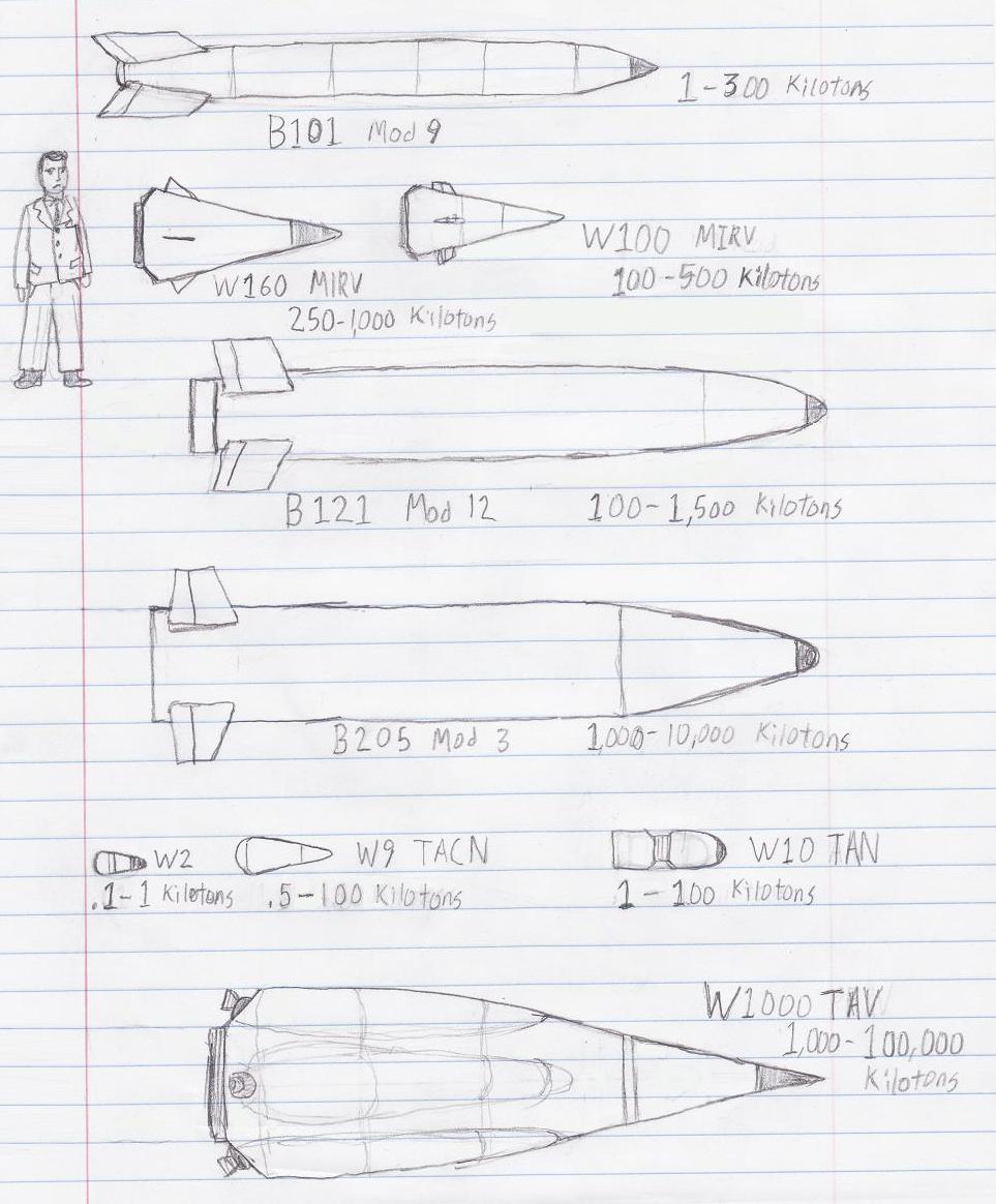 alternate weapons of war thread