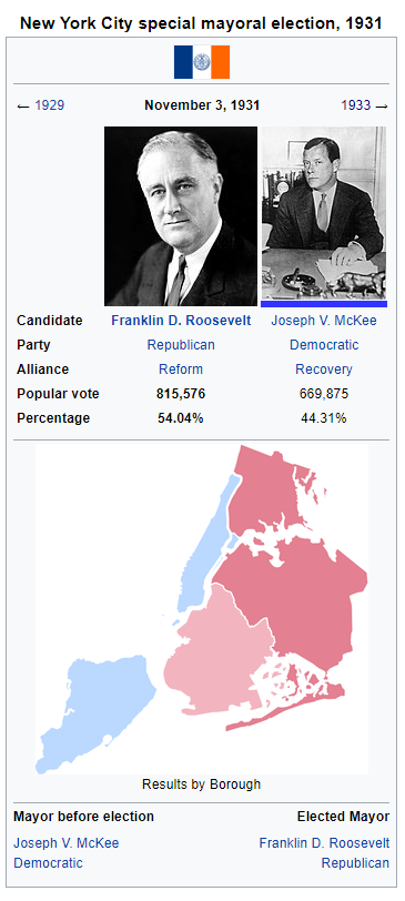 NYC 1931 Election.png