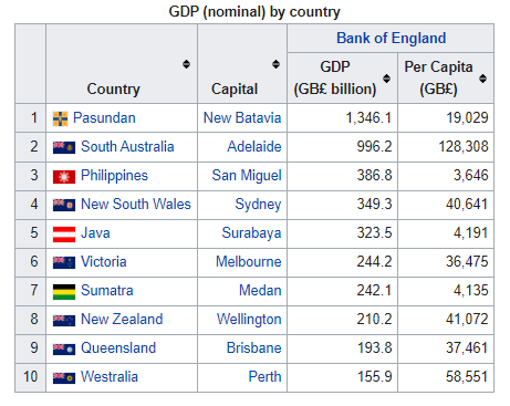 Oceania GDP Nominal.PNG