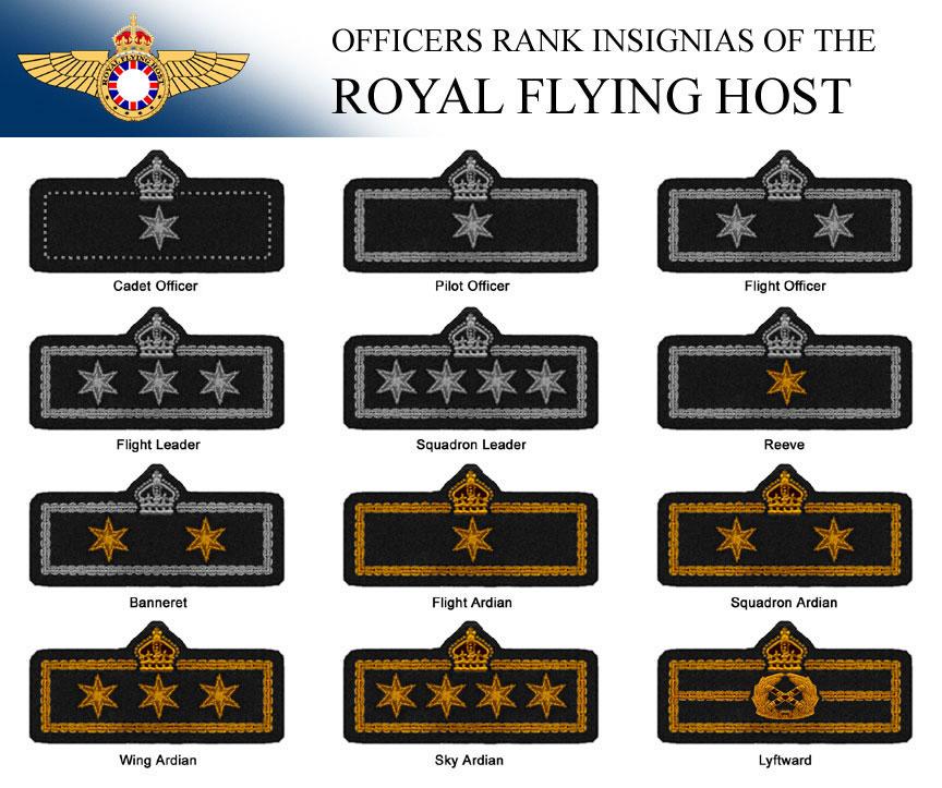 officer-rank-table.jpg
