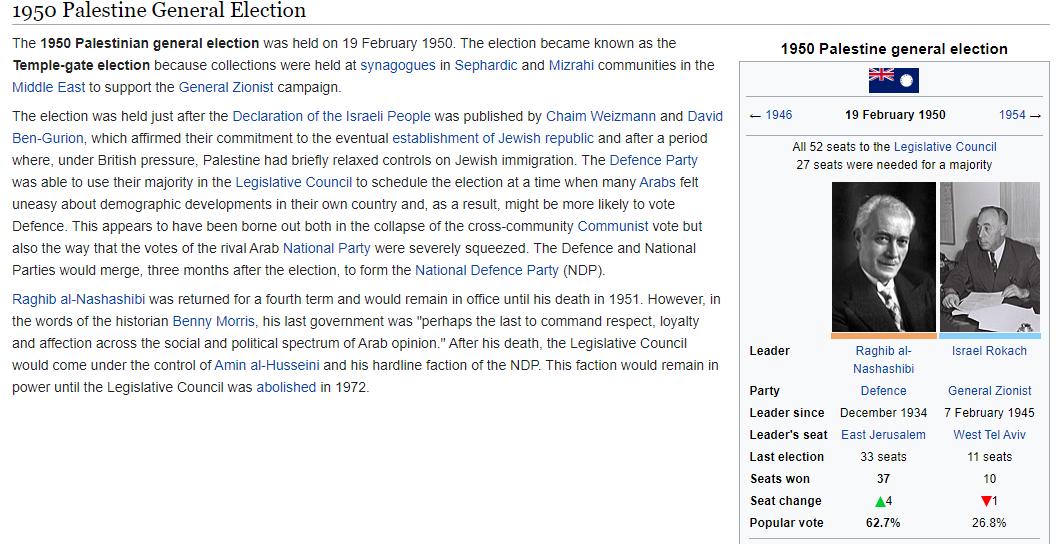 Palestine 1950 i.PNG