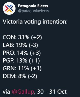 patagonia elects tweet.PNG