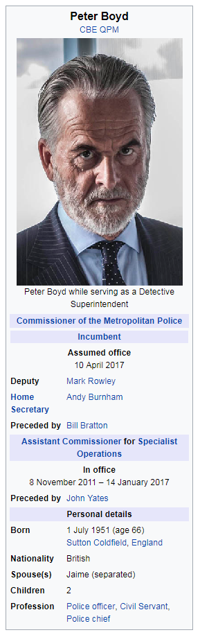 Alternate Wikipedia Infoboxes V (Do Not Post Current Politics Here