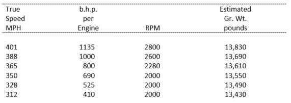 PowerCalibration_FL213.PNG