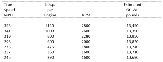 PowerCalibration_FL50.PNG