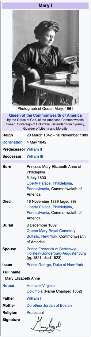 Queen Mary I Infobox.png