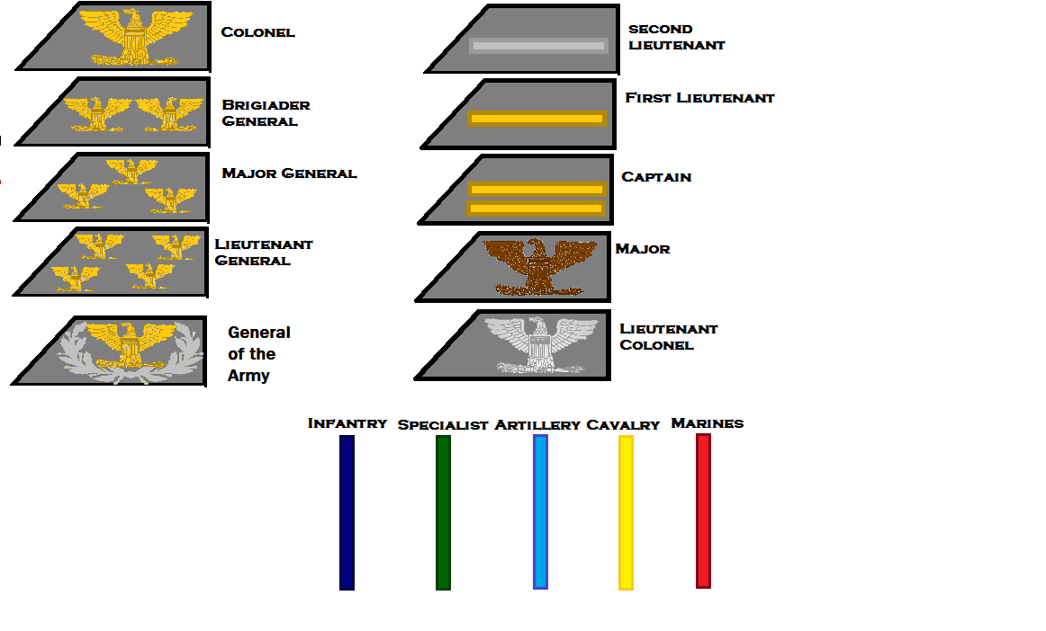 Rank Badges Federal Republic of Ameirca.png