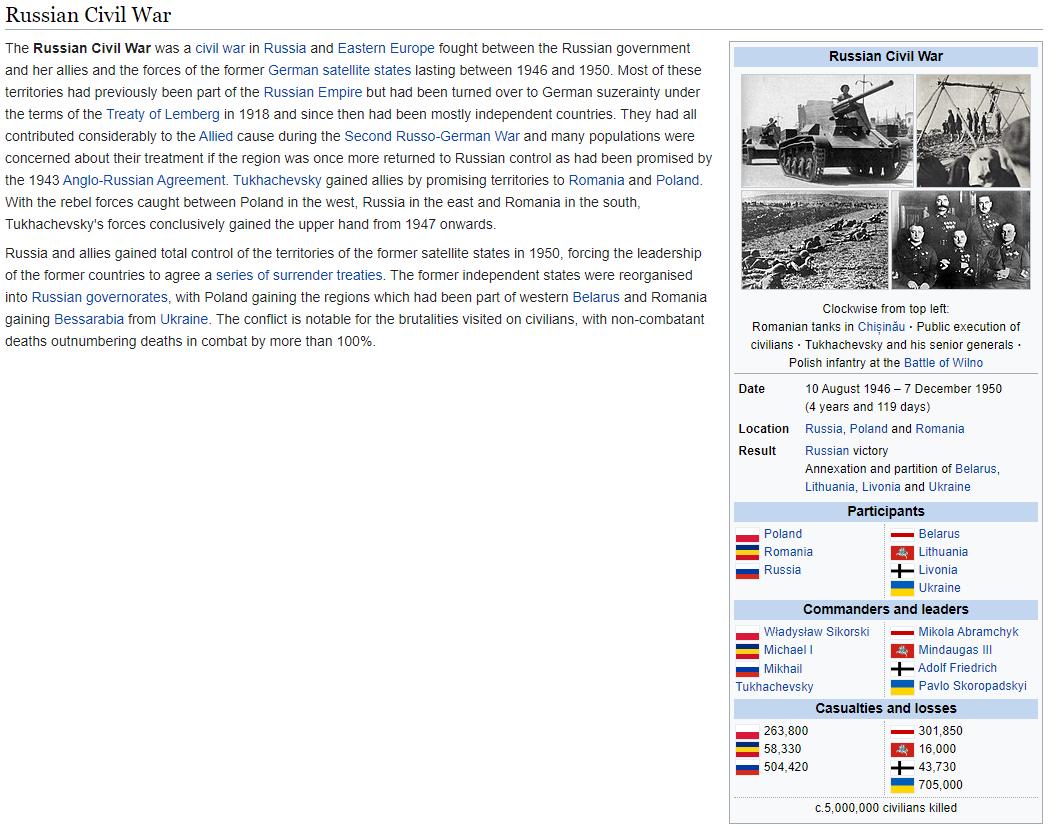 Russian Civil War.PNG