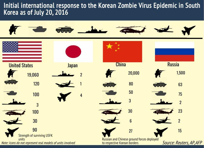 Sample Infographic-2.jpg