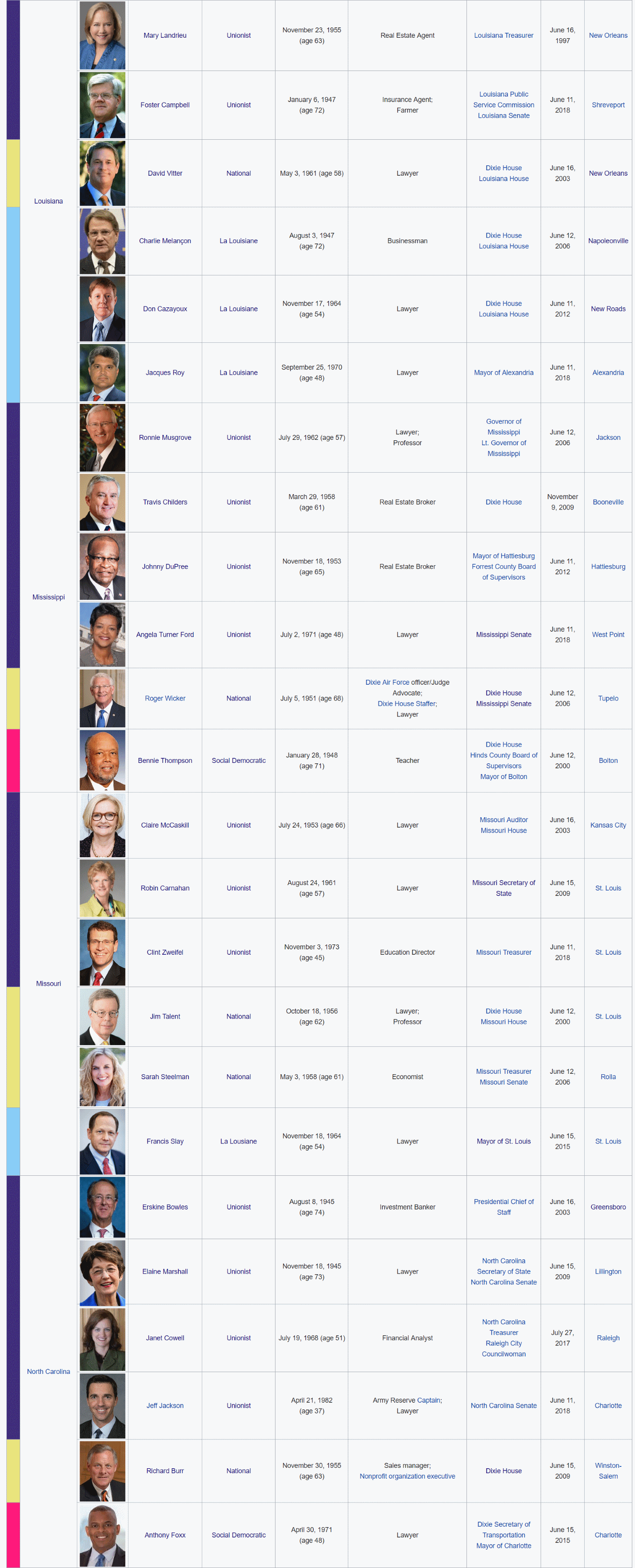 Senate Pt. 3.png