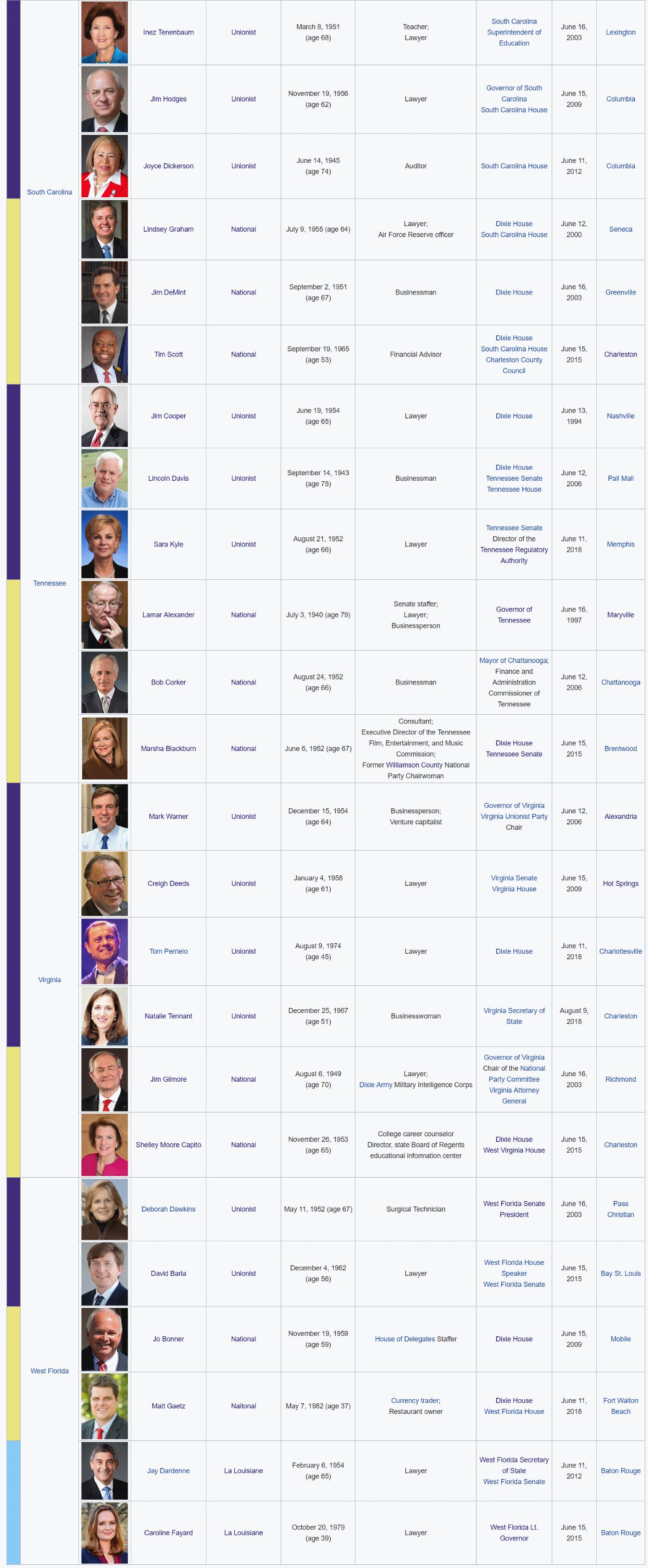 Senate Pt. 4.png