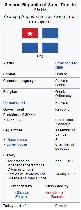 Sfakia Wikibox.png