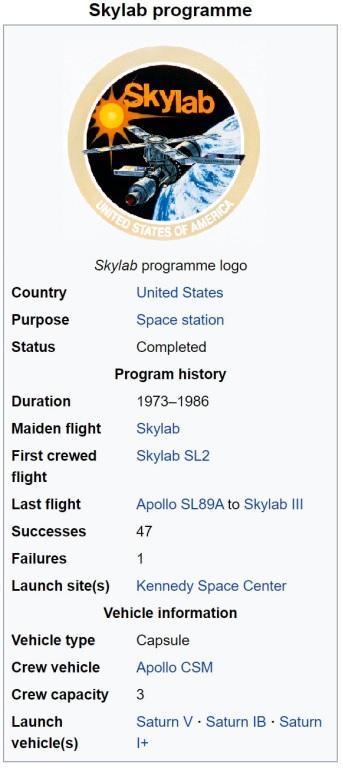 Skylab programme wikibox small.jpg