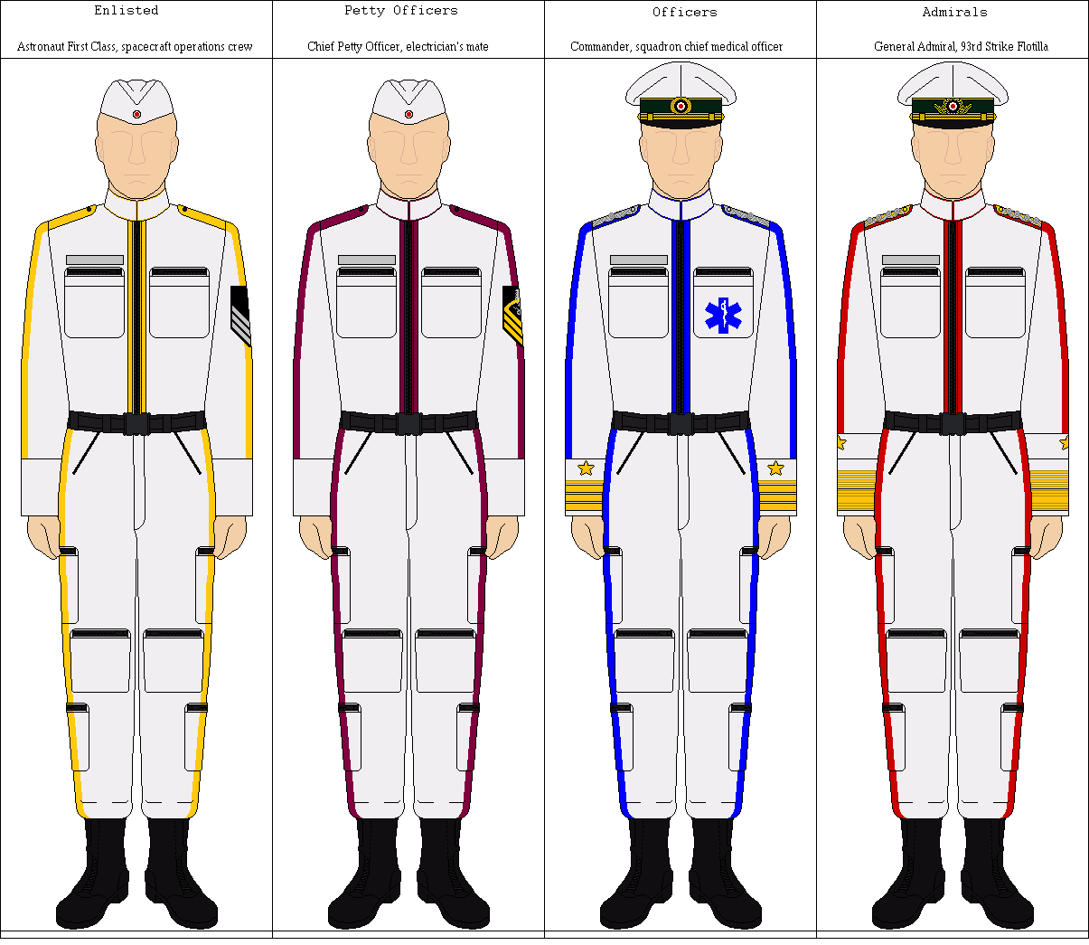 Rank Insignia and Uniforms Thread | Page 84 | Alternate