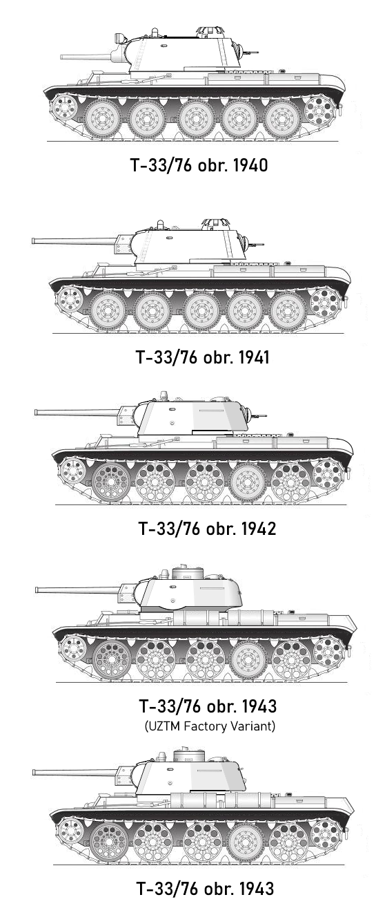 T-33-76.png
