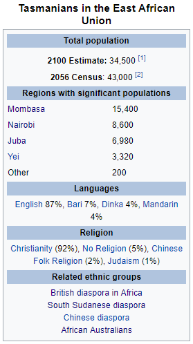 Tasmanians in the East African Union.png