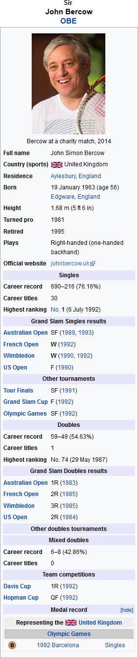 TennisPlayerJohnBercow.png