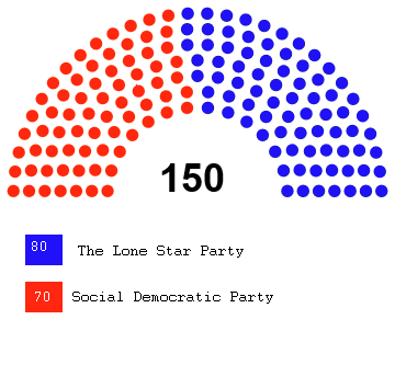 Texas Assembly.png