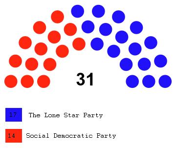Texas Senate.png