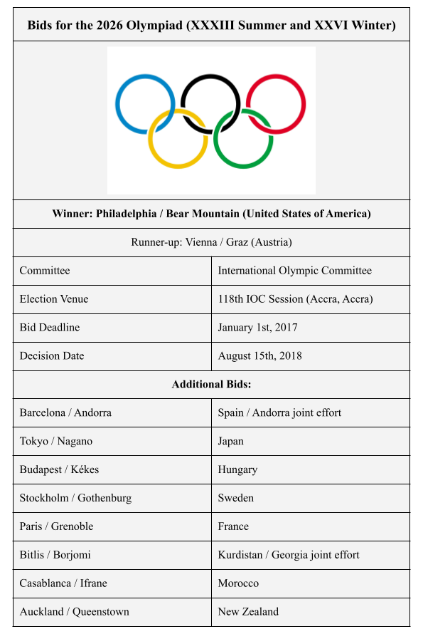 TFR4 2026 Olympiad.png