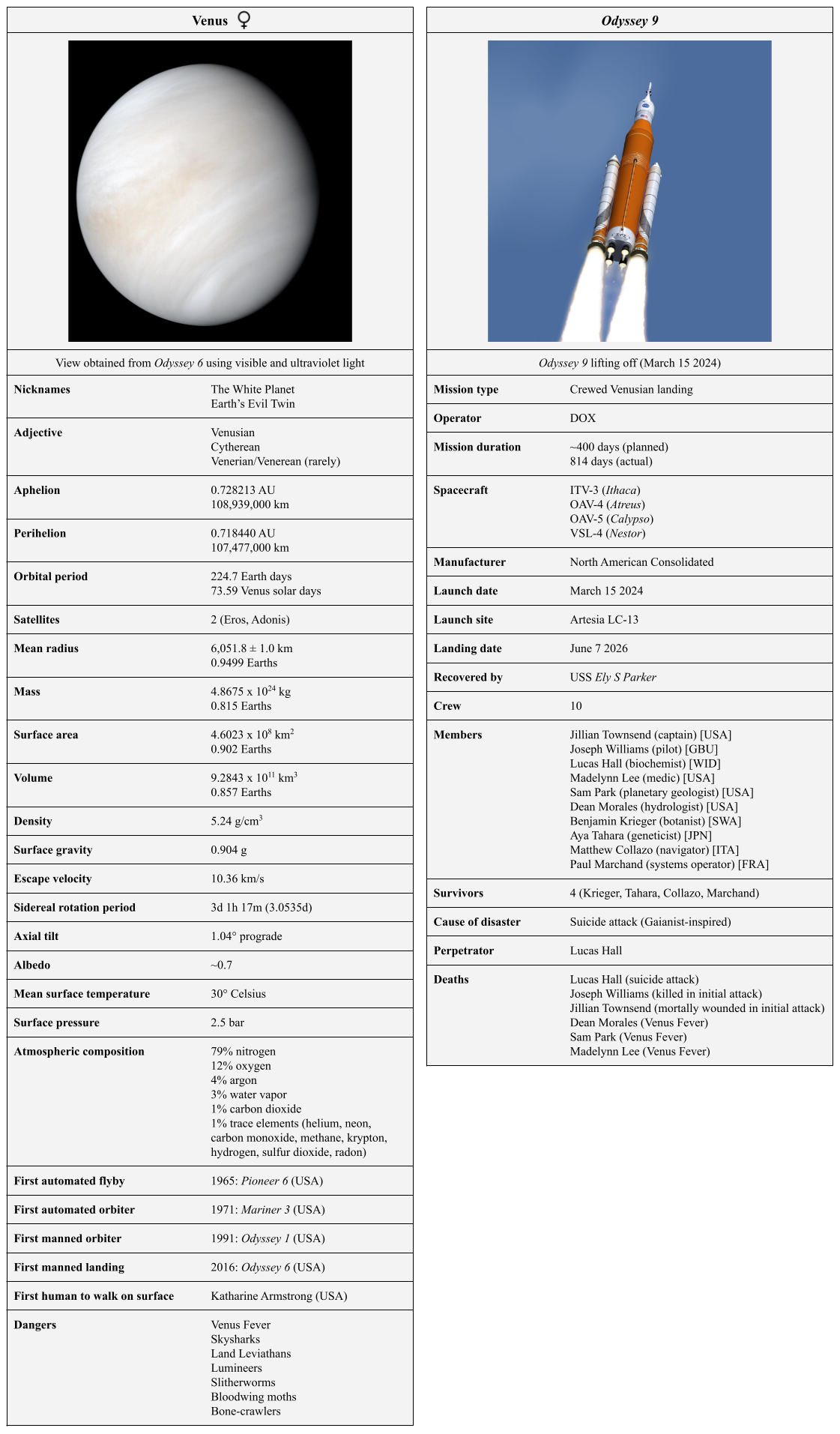 TFR4 Venus.png