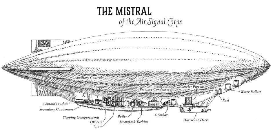 The Guns Above Mistral.jpg