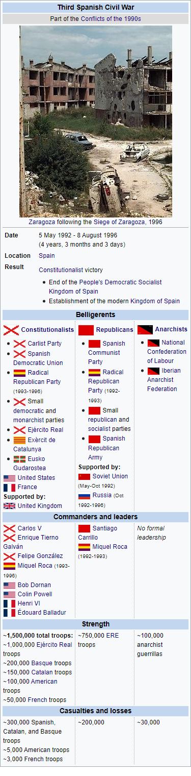 third spanish civil war.png