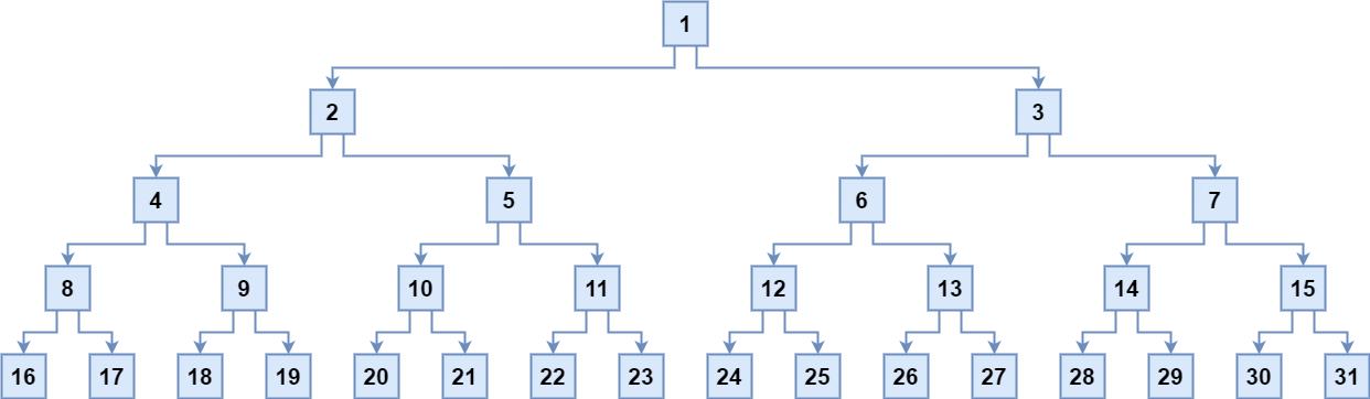 tmg6-flowchart-1-png.627390