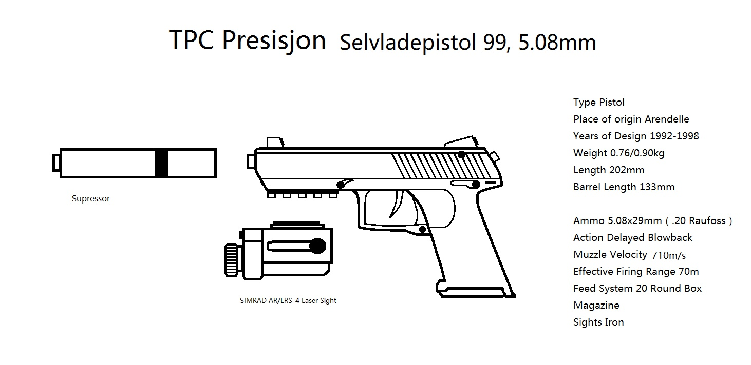 TPC Precision SP99.jpg