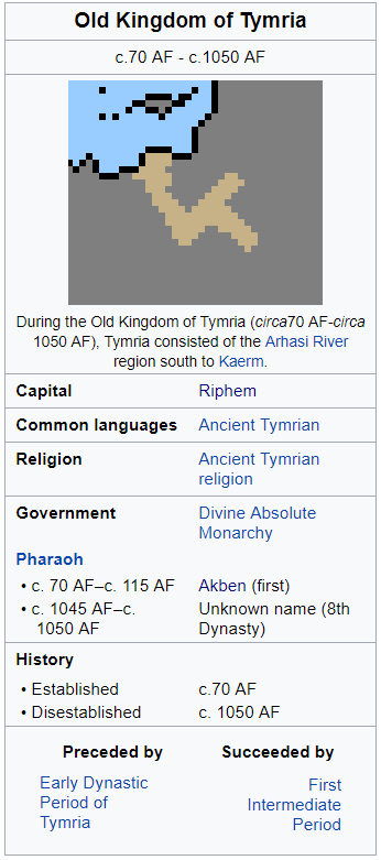 tymrian old kingdom.png
