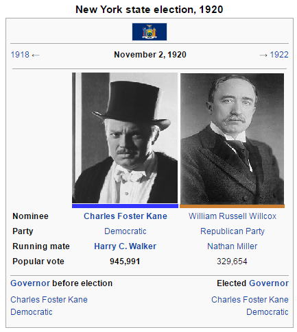 charles foster kane campaigns for governor That man is charles foster kane, and in the film kane is played by the  after  world war i, and hearst took it to campaign his own nationalist ideas  out  charles kane is running for a political office, as governor of new york.