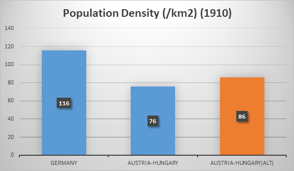 WI: Buffed (Austria-)Hungary | Alternate History Discussion