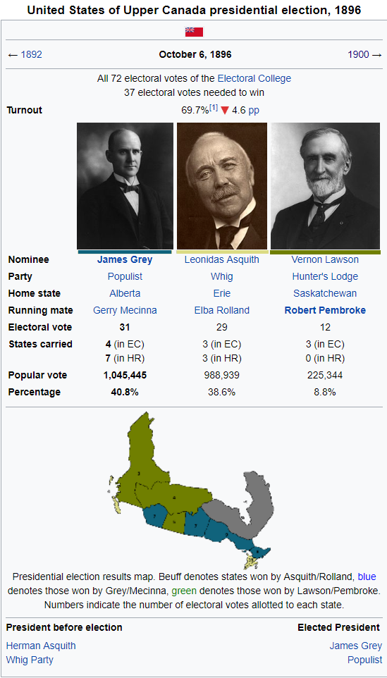 Upper Canada electiomn.png