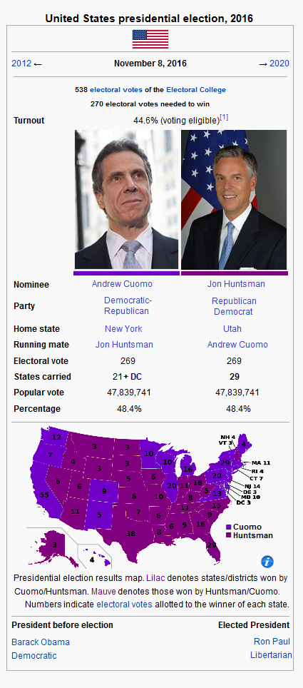 US 2012 presidential wikibox joke.png