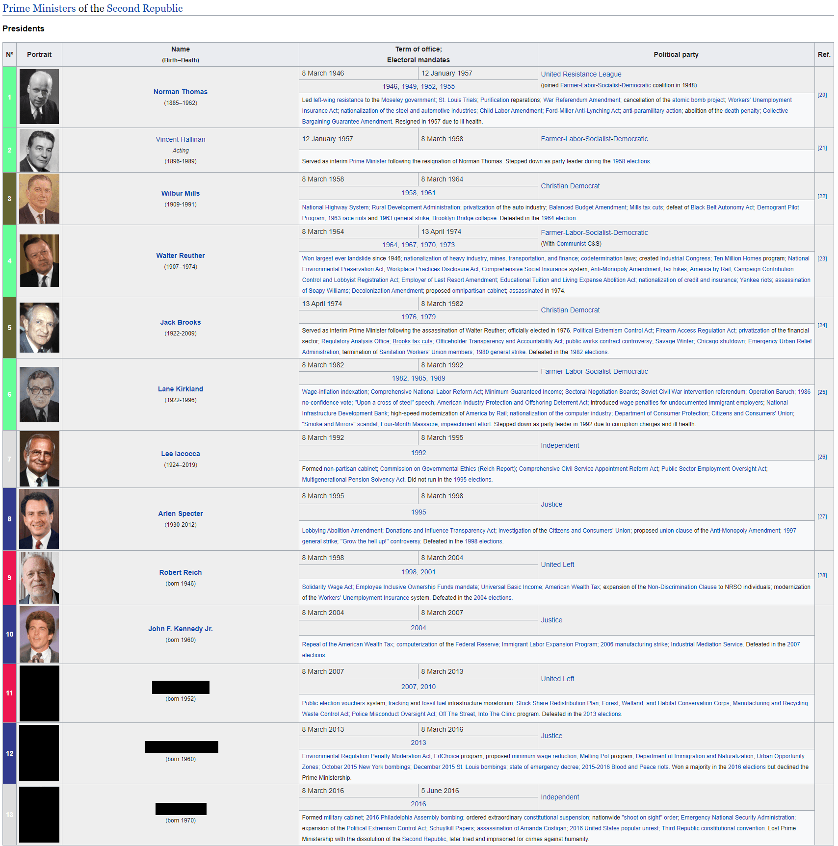 usprimeministers (1).png