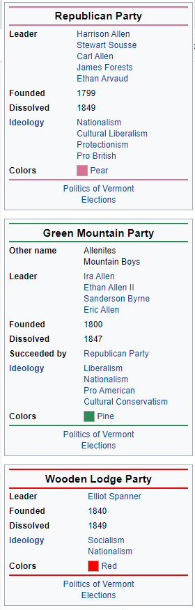 Vermont Parties.png