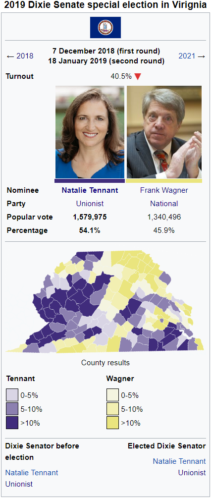Virginia Special Election.png