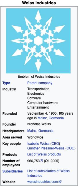 WeissIndustriesWikibox.png