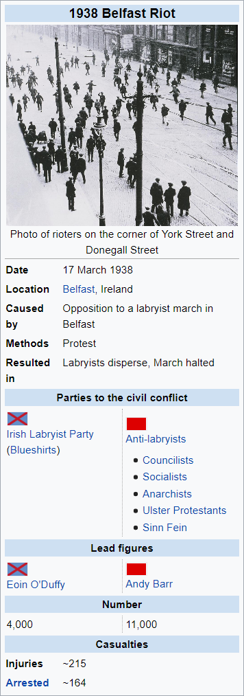 Wikibox Belfast Riot.png