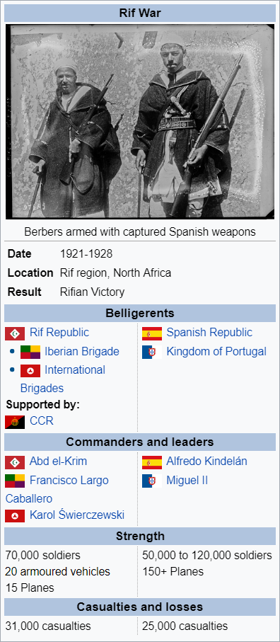Wikibox Rif War.png