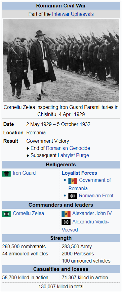 Wikibox Romanian Civil War.png